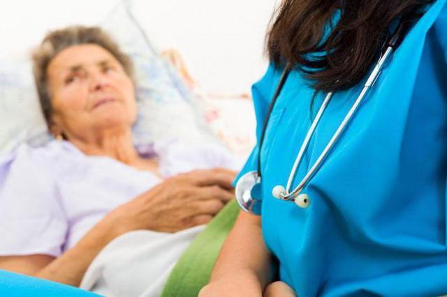 Операція при опущенні матки: коли застосовують і відновлення після операції